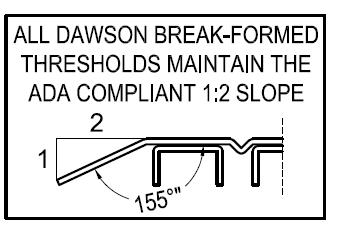 Commercial door Threshold slope